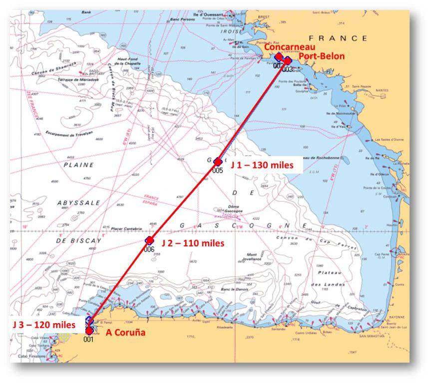 Gascogne - Distance en milles nautiques entre 2 ports ...